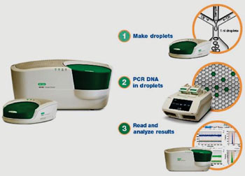 Image: A droplet digital polymerase chain reaction system (ddPCR) (Photo courtesy of Bio-Rad Laboratories).